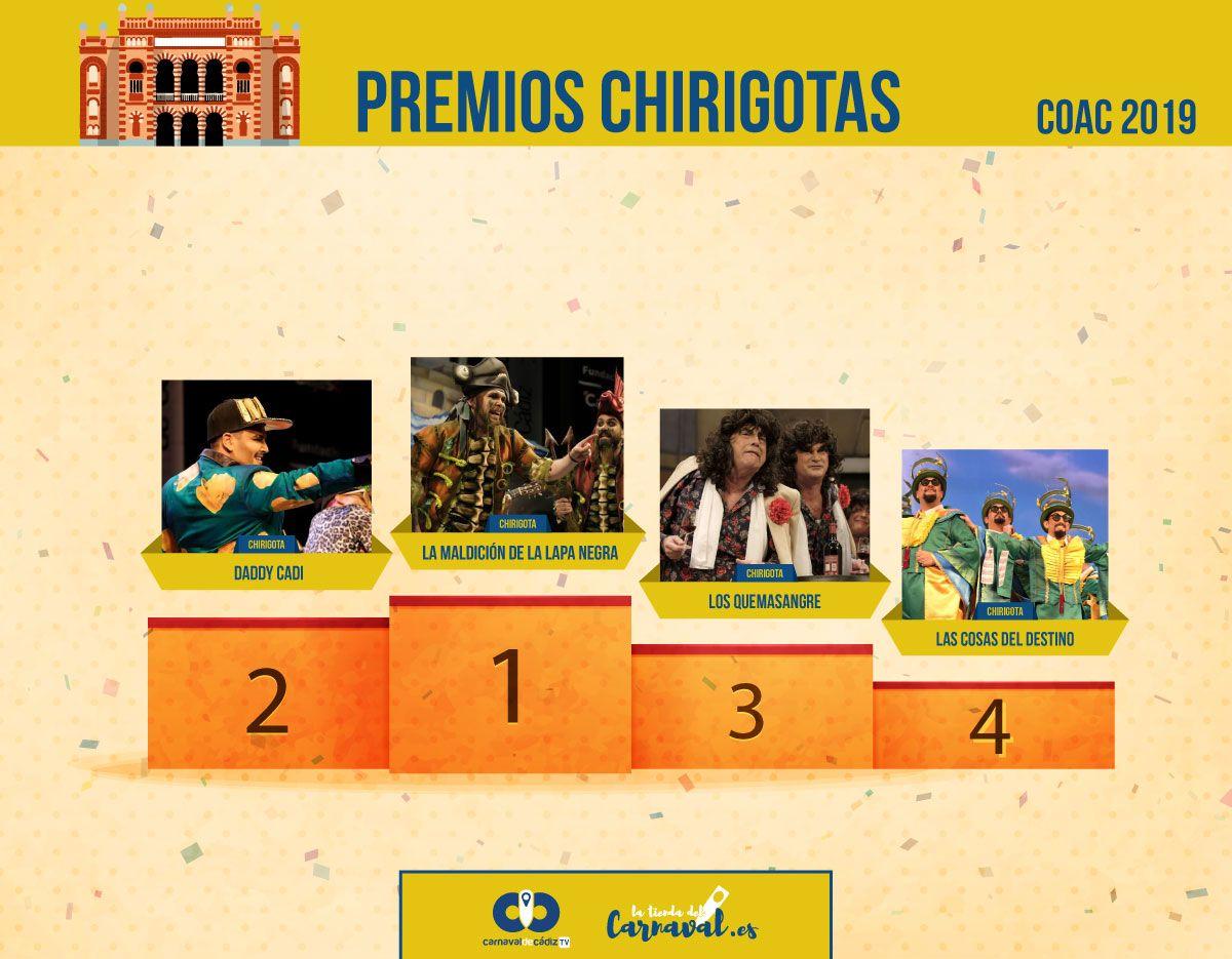 premio chirigotas - Final COAC 2019