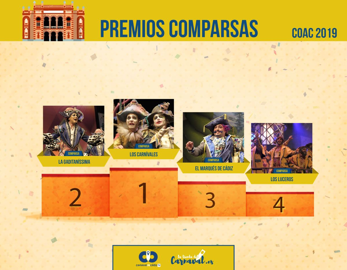 premios comparsas - Final COAC 2019